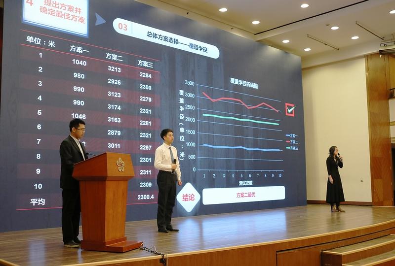 13北京联通QC成果发表.jpg
